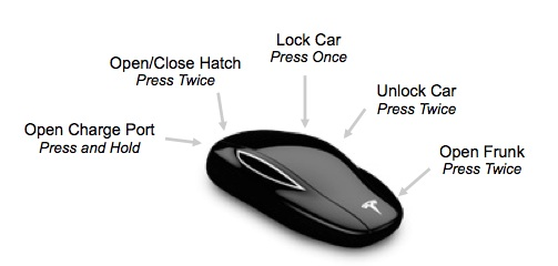 The Model S Key Fob