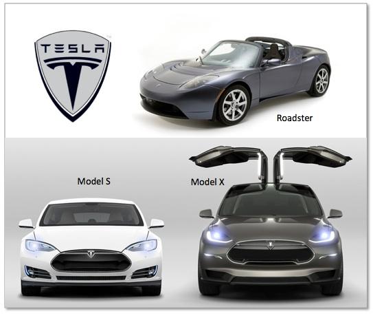Tesla motors is more like nasa than gm for S and s motors